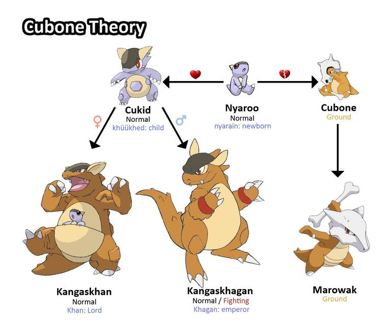 Pokemon - 7 histórias assustadoras sobre Pokémon - The Enemy