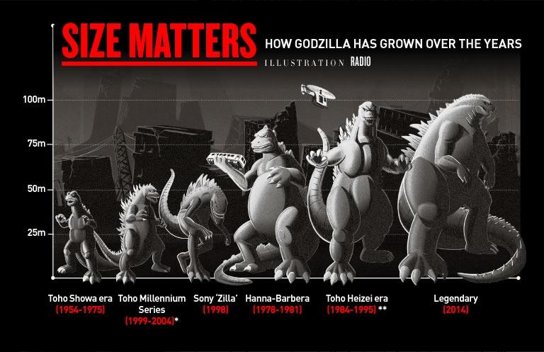 Godzilla Empire 28fev2014 06