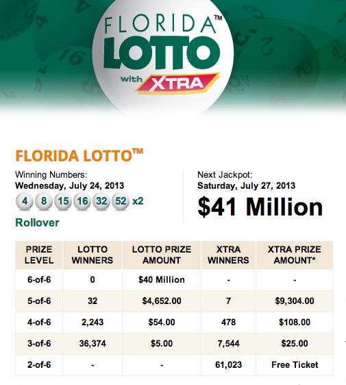 Lost Numeros na loteria da Florida